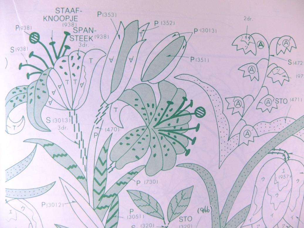 Patroon geborduurde bloemen